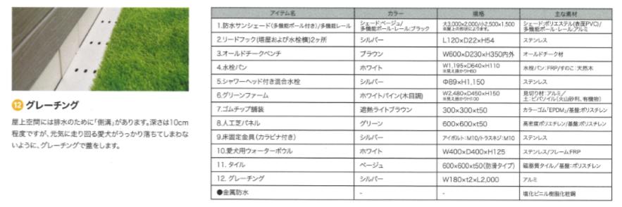 f:id:Yamatojktachikawa:20191007164428p:plain