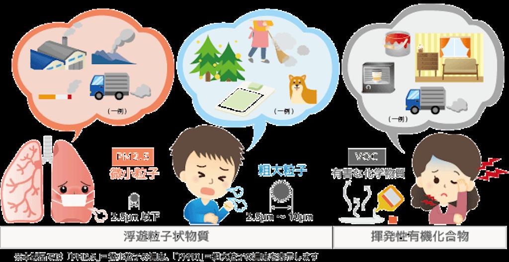 f:id:Yamatojktachikawa:20191007213423p:image