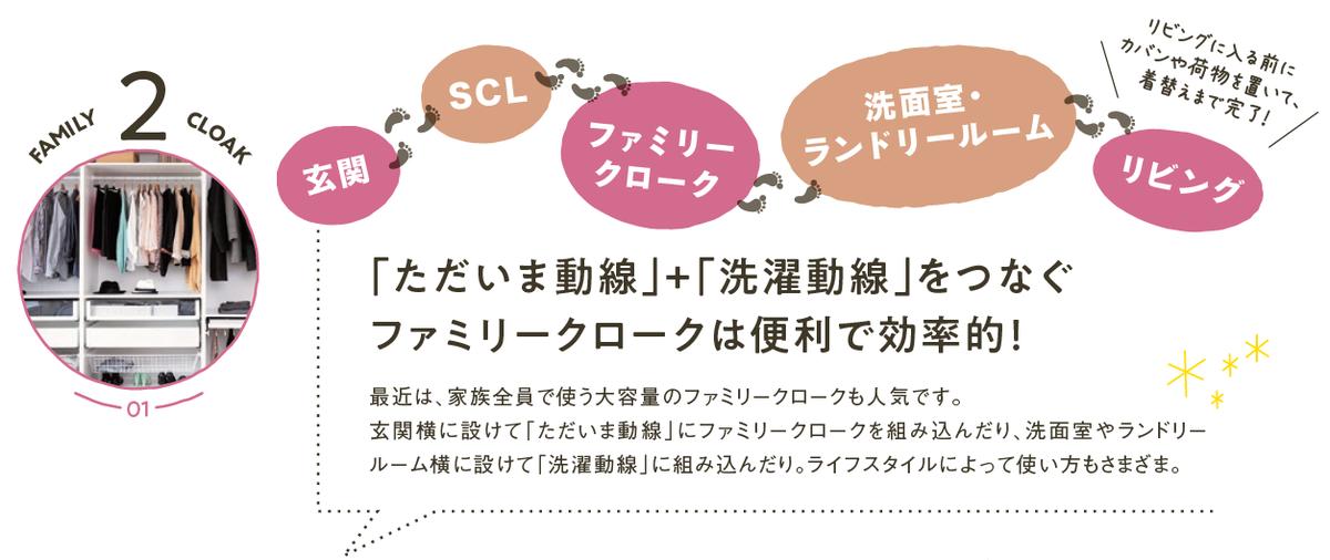 f:id:Yamatojktachikawa:20191020115349p:plain