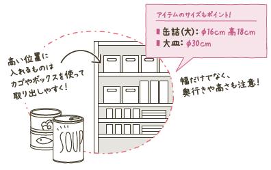f:id:Yamatojktachikawa:20191027115755p:plain