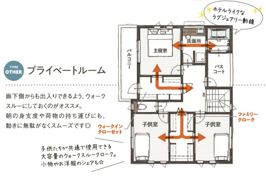 f:id:Yamatojktachikawa:20191102153831p:plain