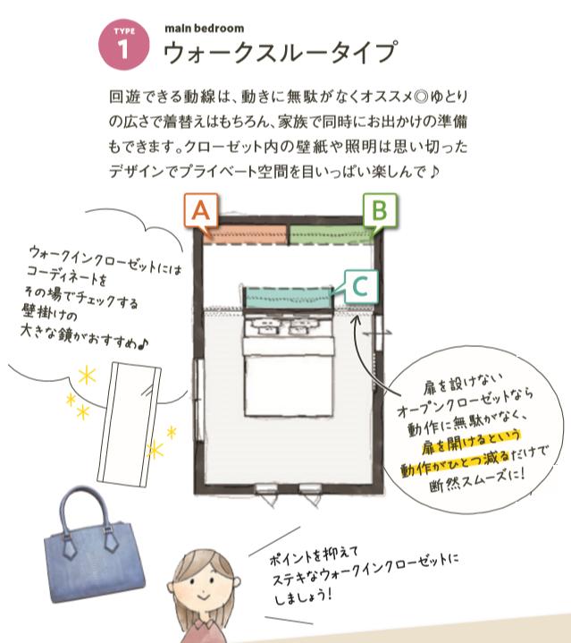 f:id:Yamatojktachikawa:20191102153846p:plain