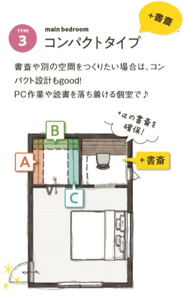 f:id:Yamatojktachikawa:20191102153854p:plain