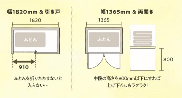 f:id:Yamatojktachikawa:20191118101044p:plain