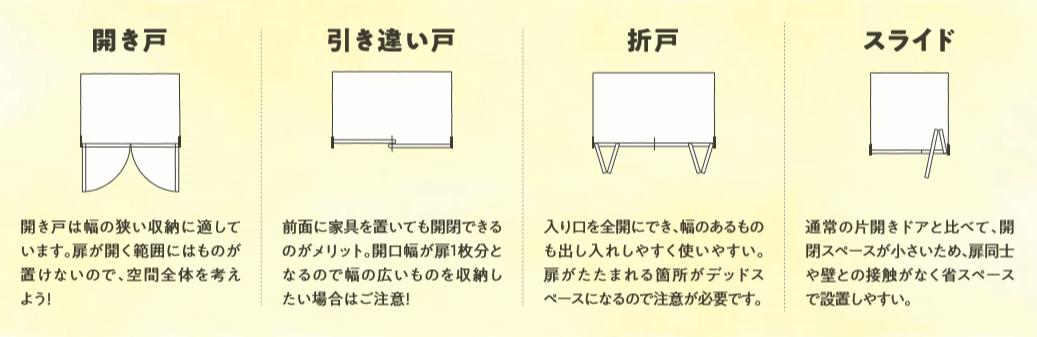 f:id:Yamatojktachikawa:20191118101056p:plain