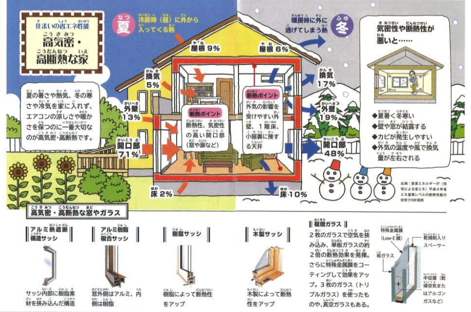 f:id:Yamatojktachikawa:20191118150740p:plain