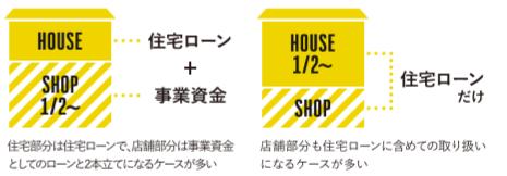 f:id:Yamatojktachikawa:20191130121807p:plain