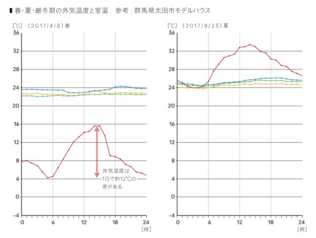 f:id:Yamatojktachikawa:20191203143827p:plain