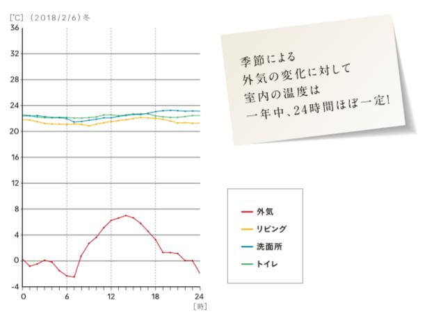 f:id:Yamatojktachikawa:20191203143829p:plain