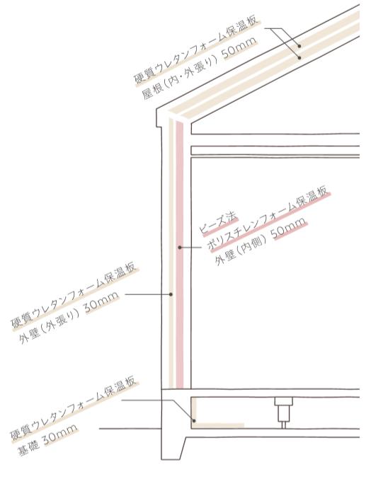 f:id:Yamatojktachikawa:20191203144923p:plain