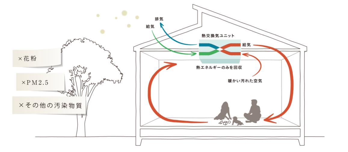 f:id:Yamatojktachikawa:20191208141028p:plain