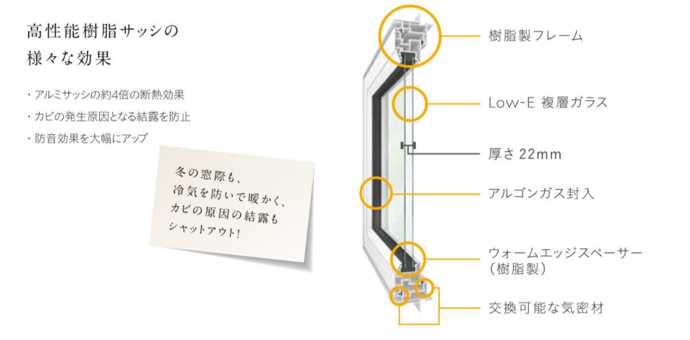 f:id:Yamatojktachikawa:20191208141042p:plain