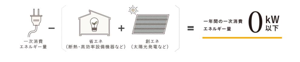 f:id:Yamatojktachikawa:20191208144352p:plain