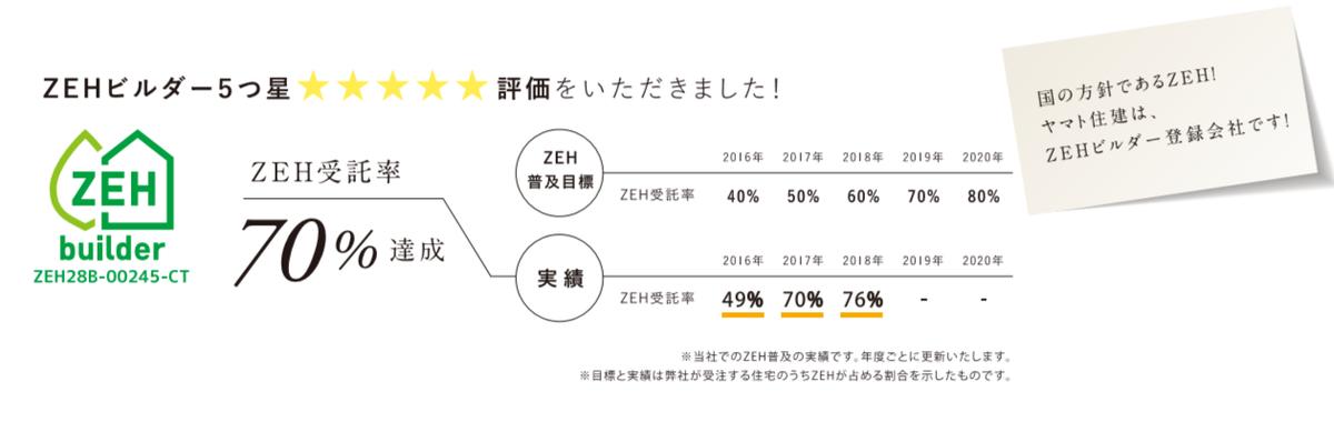 f:id:Yamatojktachikawa:20191208144355p:plain