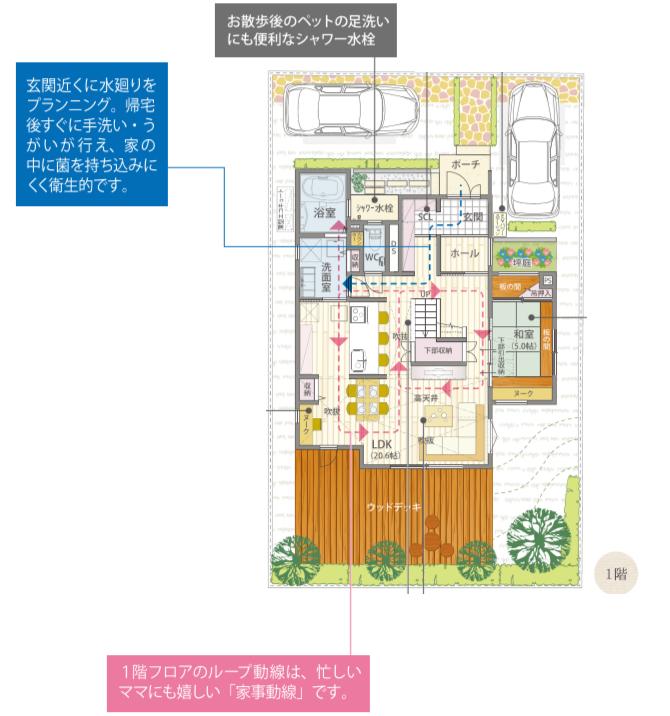 f:id:Yamatojktachikawa:20200106134352p:plain