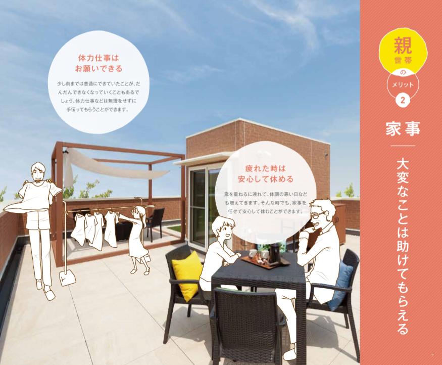 f:id:Yamatojktachikawa:20200110143433p:plain