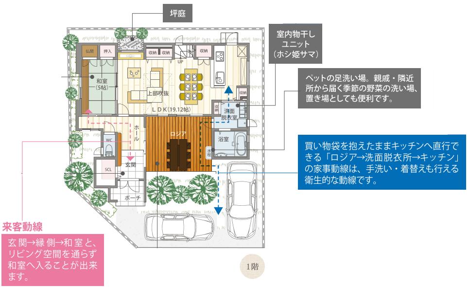 f:id:Yamatojktachikawa:20200117105515p:plain