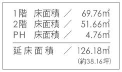 f:id:Yamatojktachikawa:20200117105551p:plain