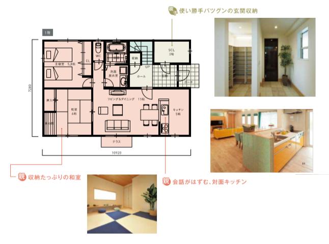 f:id:Yamatojktachikawa:20200118120628p:plain