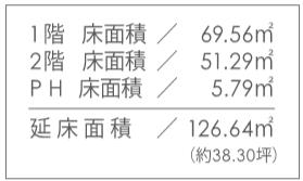 f:id:Yamatojktachikawa:20200202113824p:plain