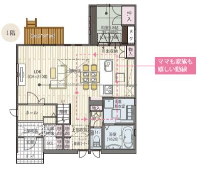 f:id:Yamatojktachikawa:20200214151221p:plain