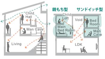 f:id:Yamatojktachikawa:20200214151225p:plain