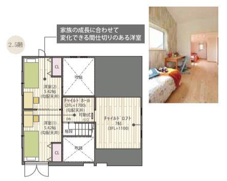 f:id:Yamatojktachikawa:20200214151305p:plain
