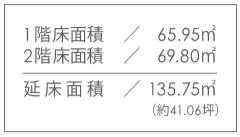 f:id:Yamatojktachikawa:20200214164408p:plain
