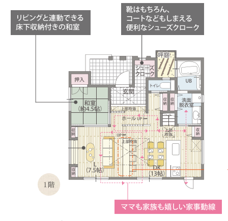 f:id:Yamatojktachikawa:20200214164429p:plain