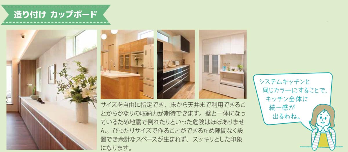 f:id:Yamatojktachikawa:20200216113301p:plain