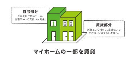 f:id:Yamatojktachikawa:20200224154404p:plain
