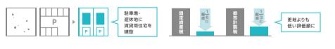 f:id:Yamatojktachikawa:20200224162400p:plain
