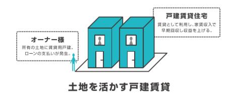 f:id:Yamatojktachikawa:20200224162420p:plain