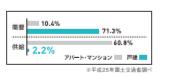 f:id:Yamatojktachikawa:20200224162423p:plain