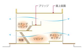 f:id:Yamatojktachikawa:20200301114824p:plain