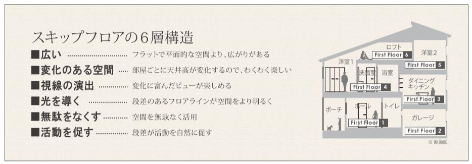 f:id:Yamatojktachikawa:20200307103757p:plain