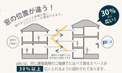 f:id:Yamatojktachikawa:20200307104604p:plain