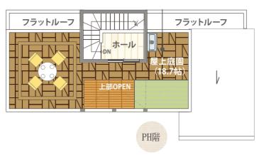 f:id:Yamatojktachikawa:20200307112425p:plain