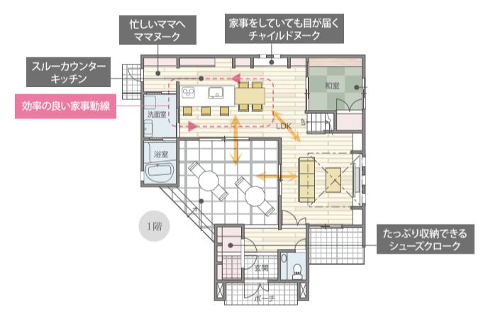 f:id:Yamatojktachikawa:20200307132920p:plain
