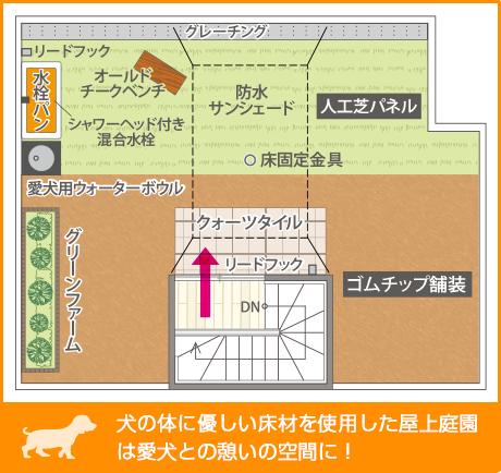 f:id:Yamatojktachikawa:20200429114508p:plain
