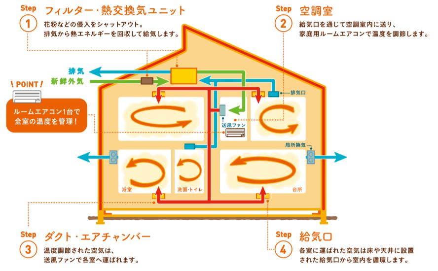 f:id:Yamatojktachikawa:20200511150846p:plain
