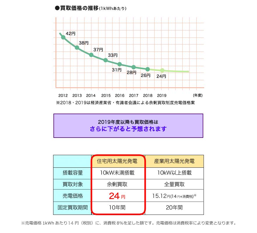 f:id:Yamatojktachikawa:20200615131741p:plain