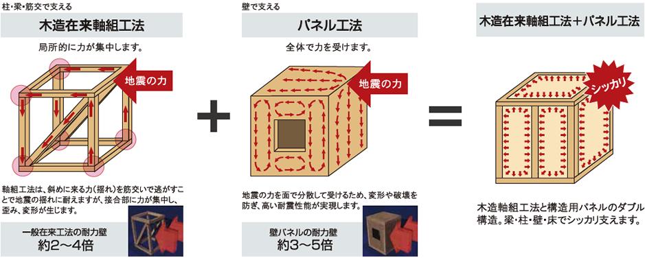 f:id:Yamatojktachikawa:20200713115716p:plain