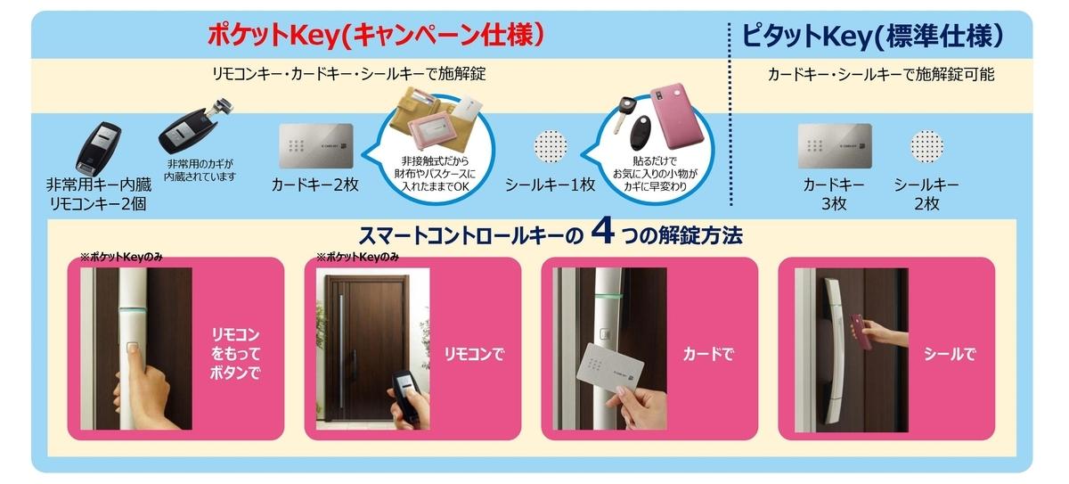 f:id:Yamatojktachikawa:20200714105257j:plain