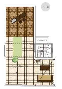 f:id:Yamatojktachikawa:20200723160058p:plain