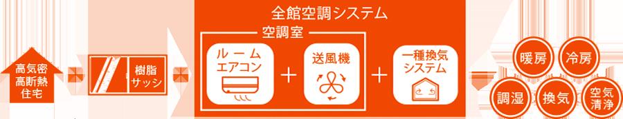 f:id:Yamatojktachikawa:20200925140204p:plain