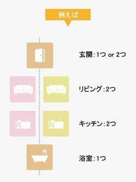 f:id:Yamatojktachikawa:20201002103820j:plain