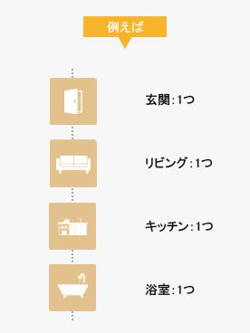 f:id:Yamatojktachikawa:20201002103857j:plain