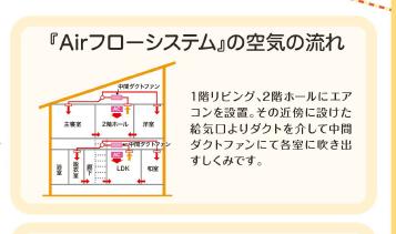 f:id:Yamatojktachikawa:20210222141223p:plain