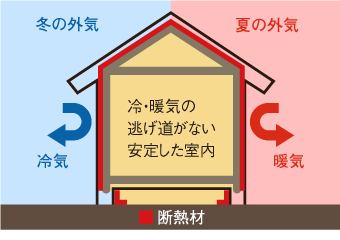 f:id:Yamatojktachikawa:20210316112840j:plain